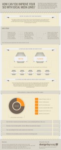 Social-Media-SEO-Infographic-WEB