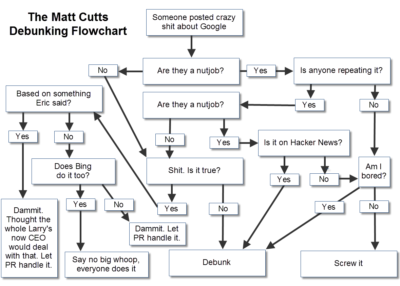 mattcutts1