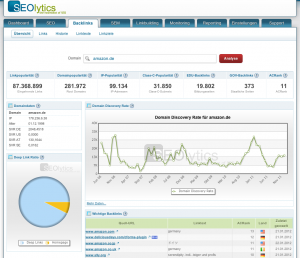 Backlink Overview SEOlytics
