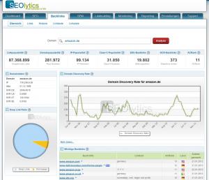 Backlink Overview SEOlytics