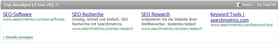 Searchmetrics - Top-Anzeigen (Paid)