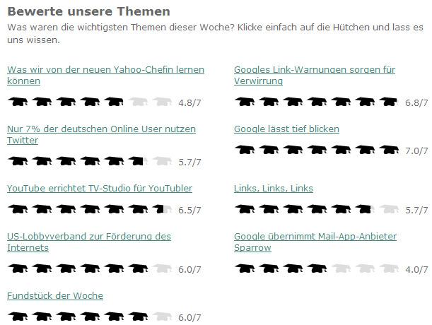 Bewertung Seo-Trainee.de