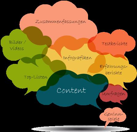 Beispiele für kreativen Content