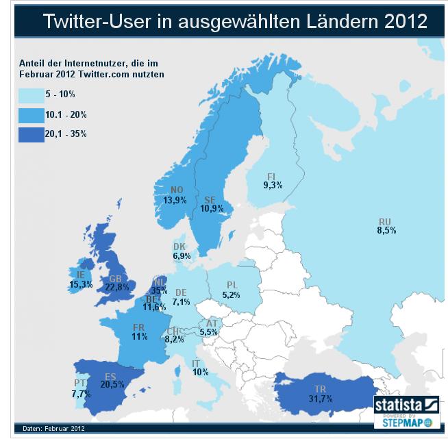 Twitter User 2012