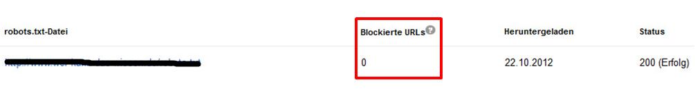 Blockierte URLs in den Google Webmaster Tools