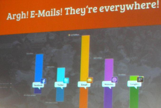 omcap recap email marketing