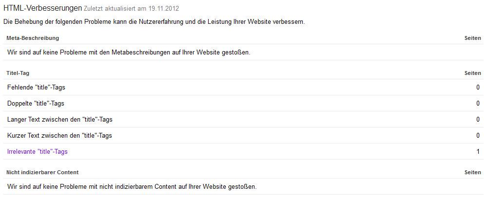 HTML-Verbesserungen (Google Webmaster Tools)
