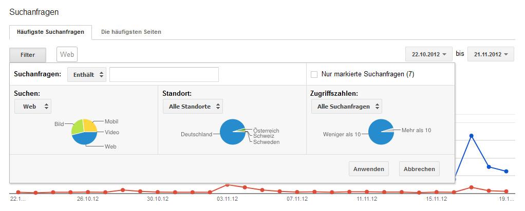 Filter der Google Webmaster Tools