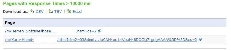 strucr: Auflistung der URLs mit kritischem Pagespeed