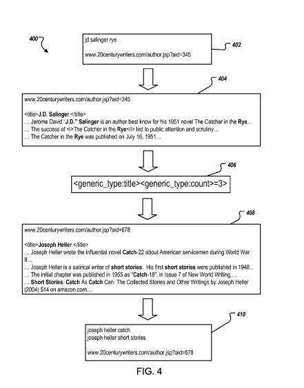 Flussdiragramm, das die Funktion des Patents darstellt
