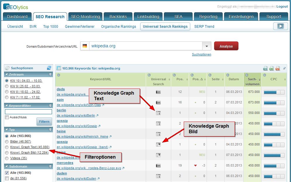 Wikipedia Knowledge Graph in SEOlytics