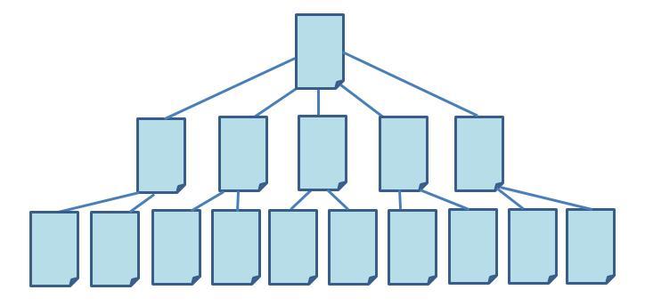 Website - flache Struktur