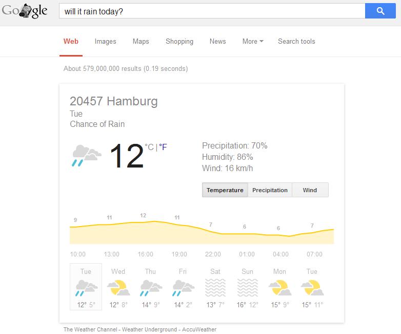 Googles Wetteranzeige Hamburg