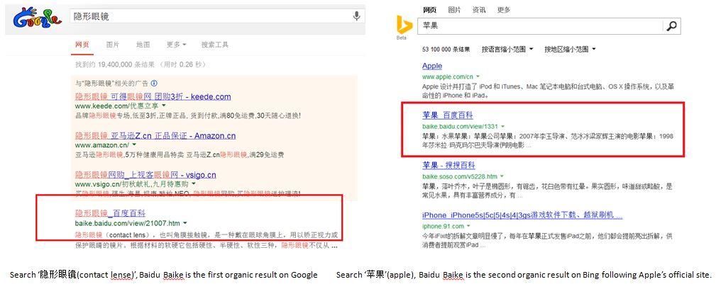 Google-Bing-BaiduBaikeRanking-Description
