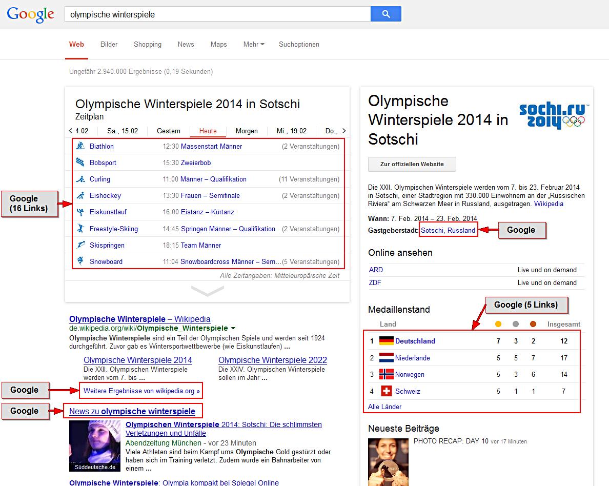 Google-Suchergebnisseite-SERP-Olympische-Winterspiele