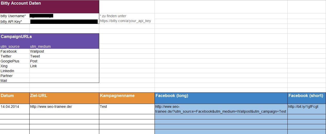 tabelle UTM-Parameter