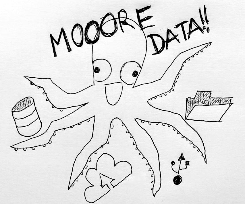 Datenkrake
