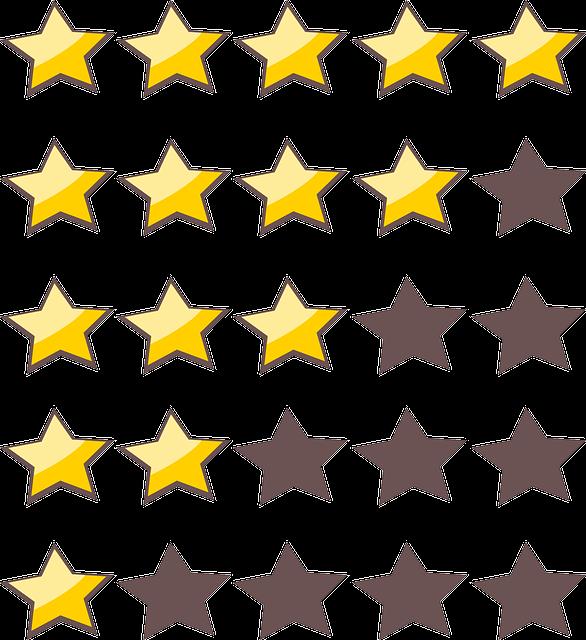 Bewertung mittels Sternen