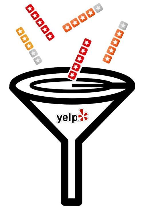 Yelp Filter Bewertungen