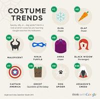 Halloween Infografik