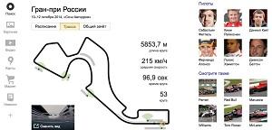 Streckenverlauf F1 Russland