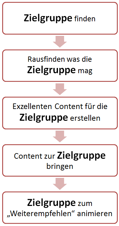 SEO-Strategie-NEU-Marcel-Becker-ranking-check.de