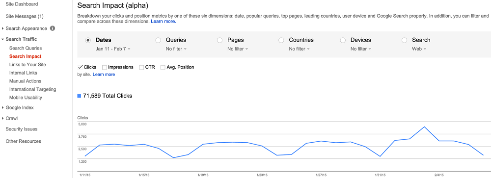 Screenshot Search Impact Report