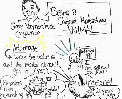Auszug Sketchnotes Ines Online Marketing Rockstars