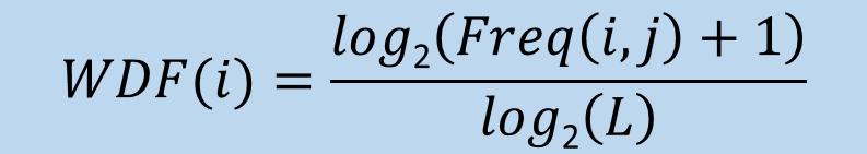 WDF-Formel