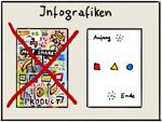 Infografik Martin Mißfeldt