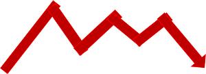 fallender-graph