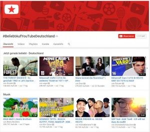 Video-Thumbnails auf YouTube