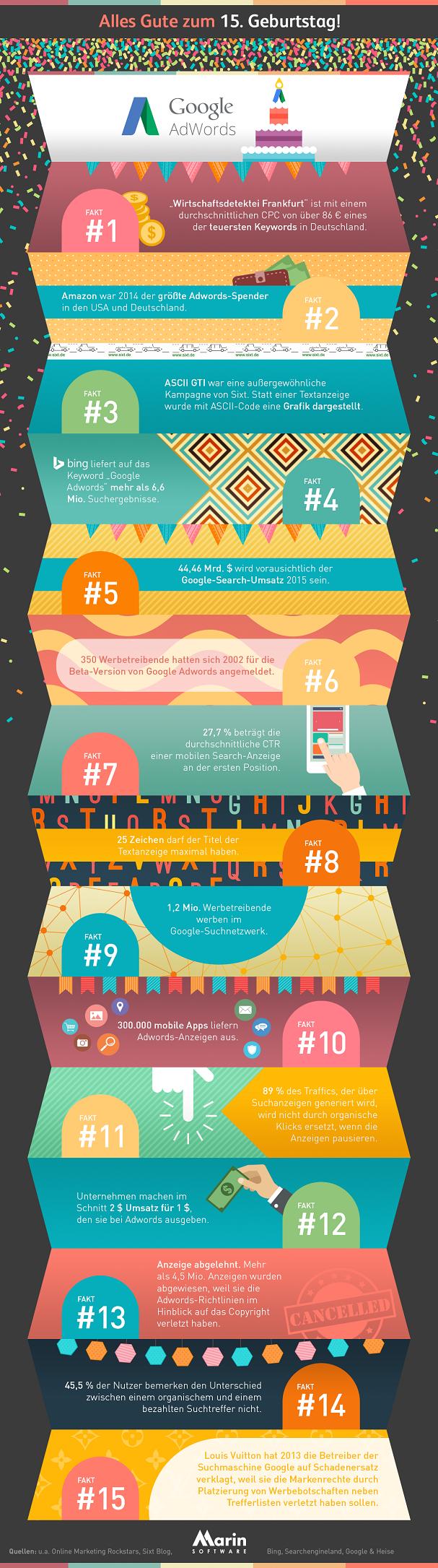 15-jahre-adwords-infografik