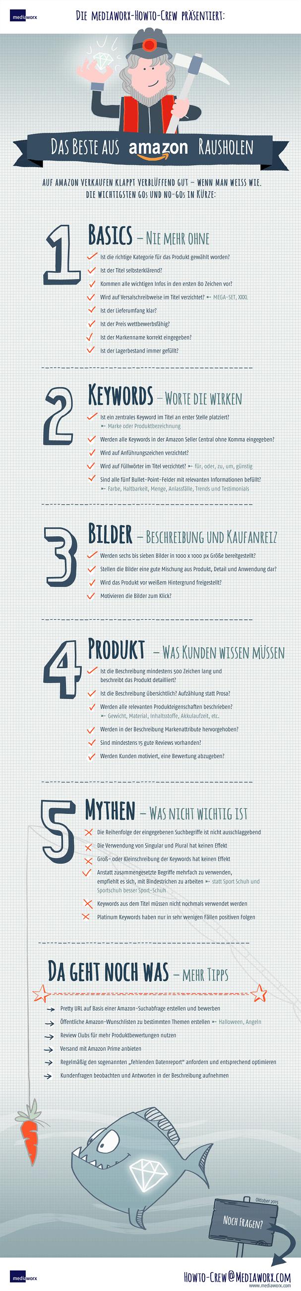 amazon-seo-infografik