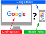 google-mobile-index-kl