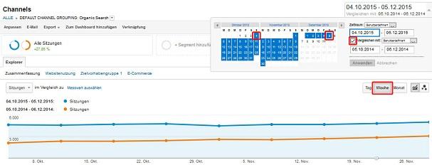 wochen-vergleichen-google-analytics