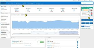 Abb. 1: Monitoring-Dashboard von PageRangers