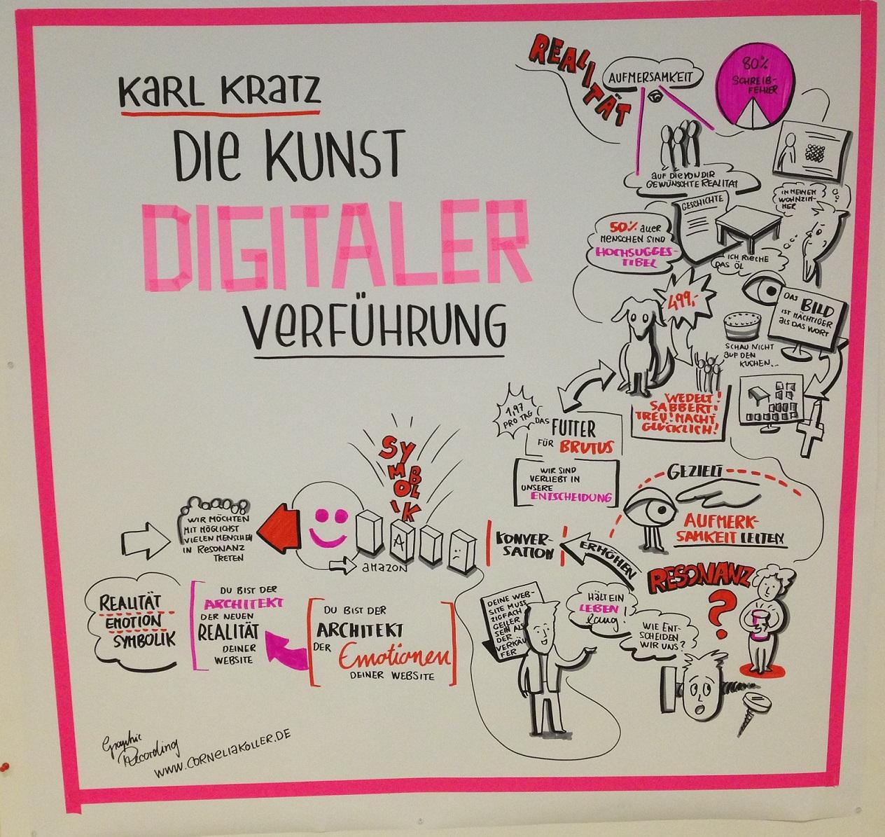 """Sketchnote zum Vortrag """"Die Kunst digitaler Verführung"""""""