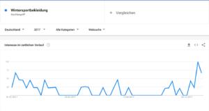 Ausschnitt aus Google Trends