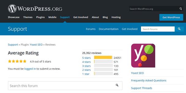 Bewertungen des Yoast SEO-Plugins auf WordPress