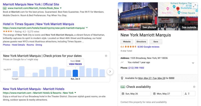 Das Preisdiagramm zeigt historische Hotelpreis.