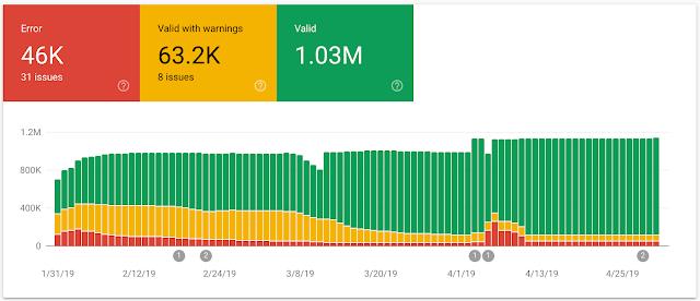 """Es werden Fehler und Warnungen sowie funktionierende Funktionen in dem neuen Enhancement Report zu den Sitelink-Typen """"Searchbox"""" und """"Logo"""" angezeigt."""