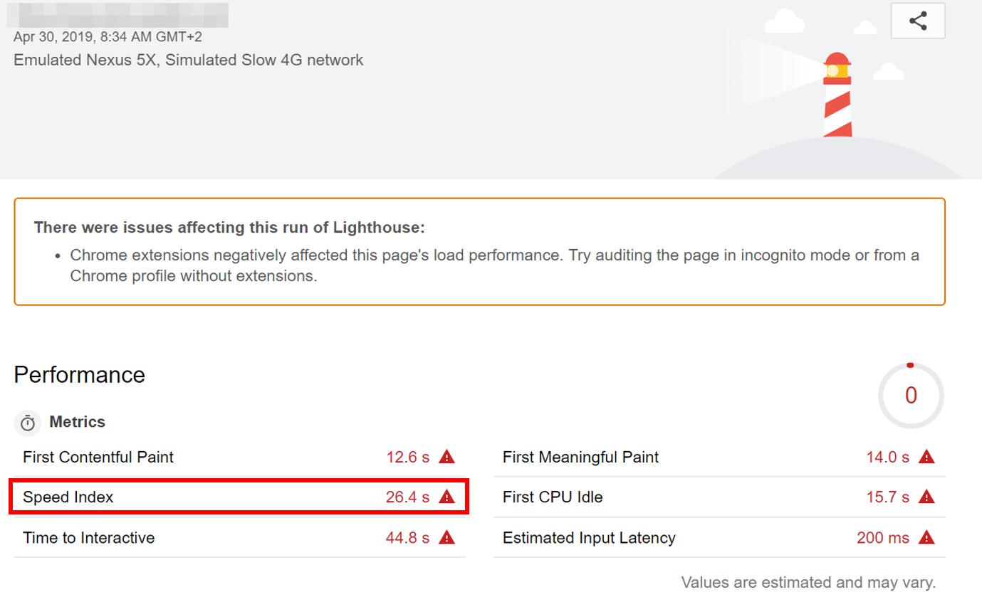 Der Speed Index wird oft mit der gesamten Ladezeit einer Website verwechselt.