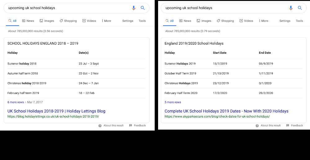 Google zeigt ein Featured Snippet vor und nach dem Update-Launch im Februar 2019.