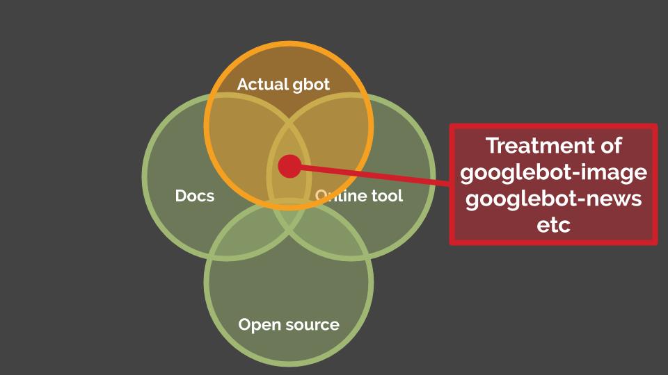 Googlebot stimmt nicht hundert prozentig überein