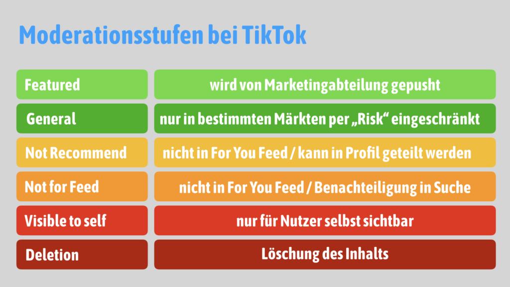 Moderationsstufen bei TikTok