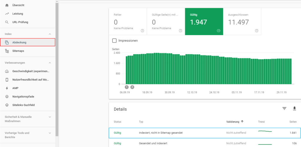Indexberichte in der Google Search Console