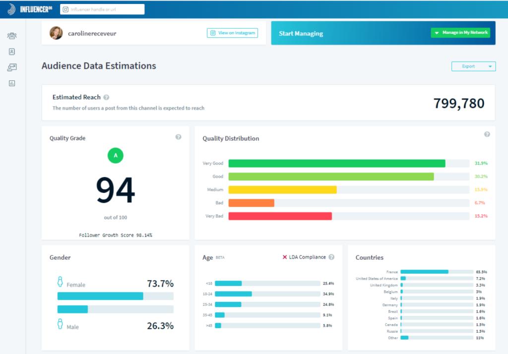 InfluencerDB Daten-Überblick