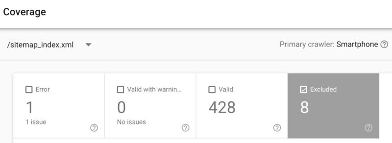 Coverage Report Google Search Console